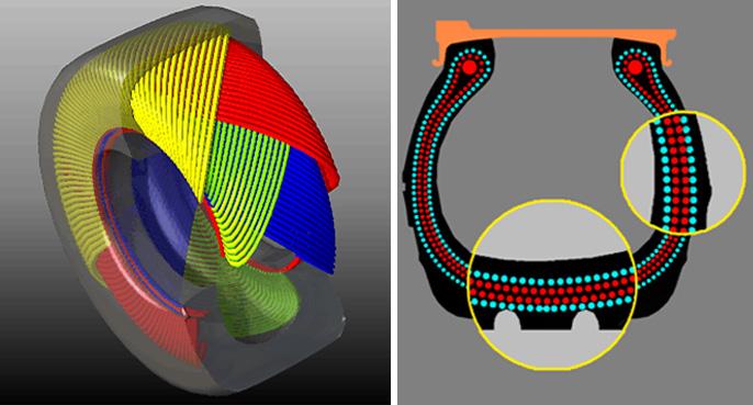 Fig. 4 - Struttura interna di uno pneumatico incrociato