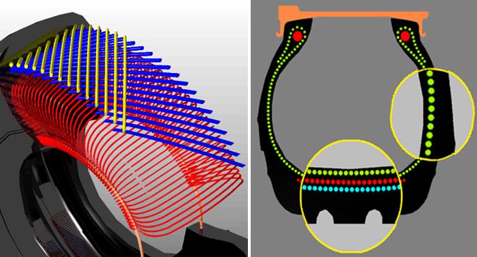 Fig. 5 - Struttura interna di uno pneumatico radiale