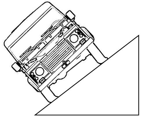 Deformazioni di sospensioni e pneumatici su una pendenza laterale.